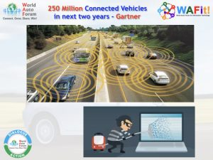 Vision 2030 : The Future of Auto Retail | World Auto Forum